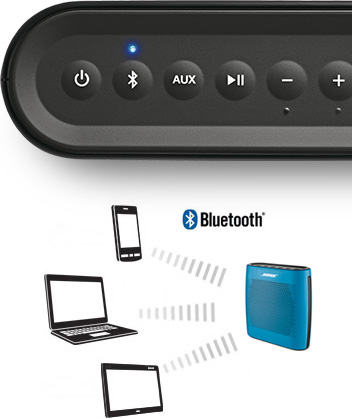 bose-sound-link-colors-13